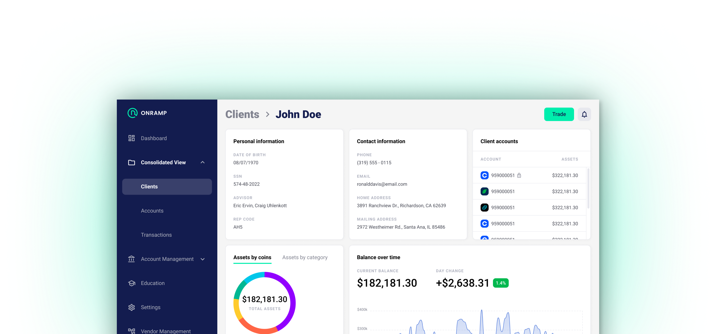 Example of Onramp Invest Clients Dashboard
